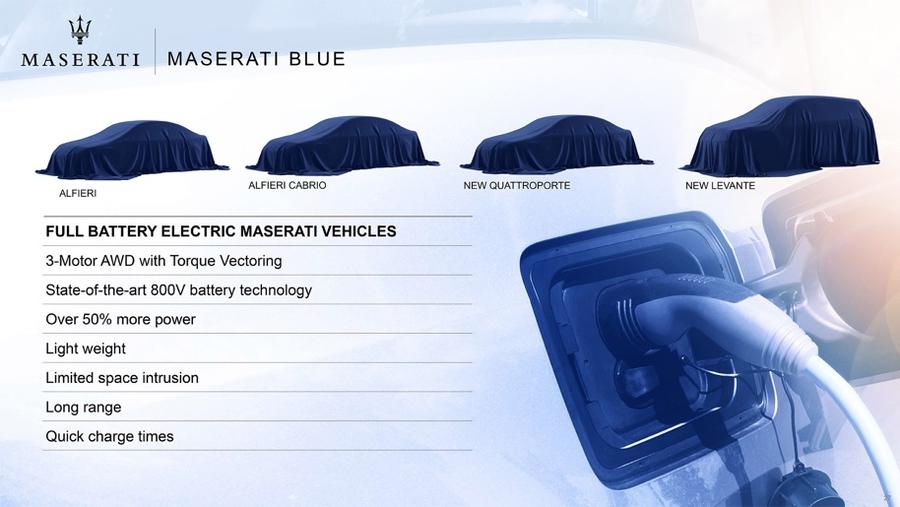 Maserati Blue