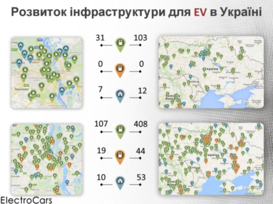 Втечении следующего года число электрокаров вгосударстве Украина возросло в4 раза