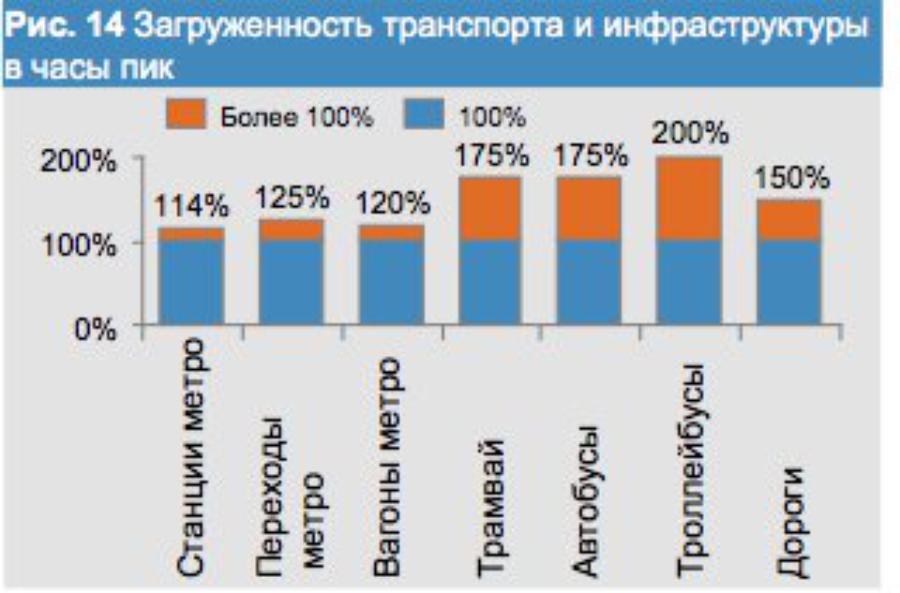 Новости на украин за 7 апреля