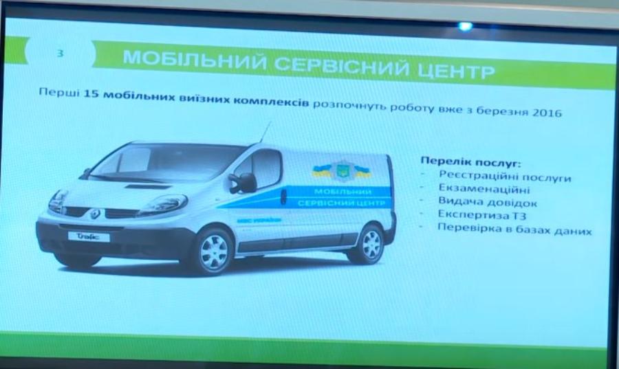 Мобильный сервисный центр МВД