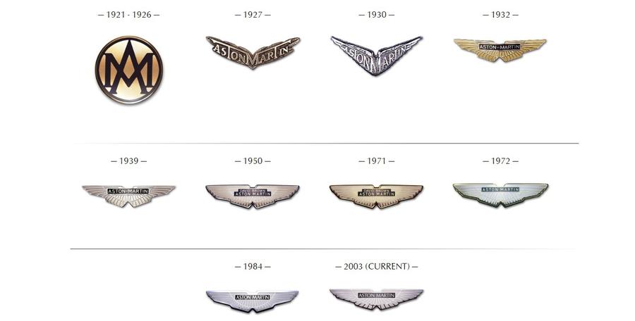 Эволюция логотипов Aston Martin