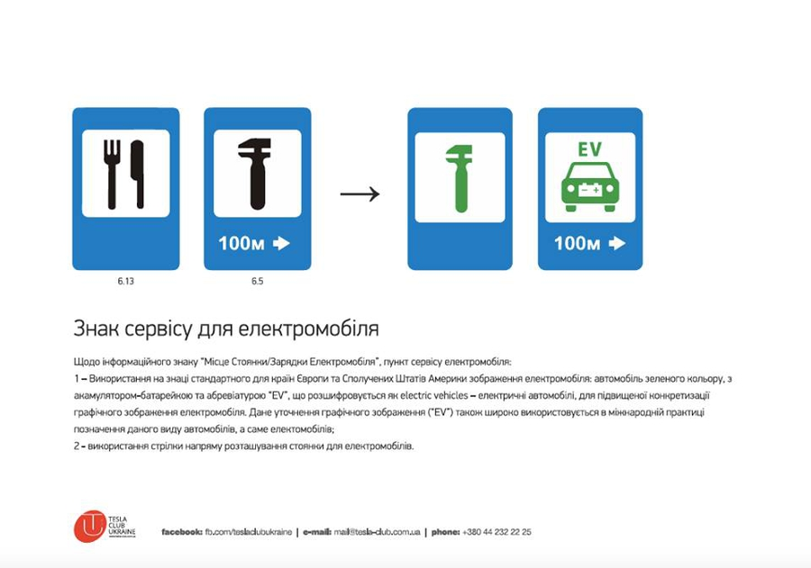 Знаки для электромобилей