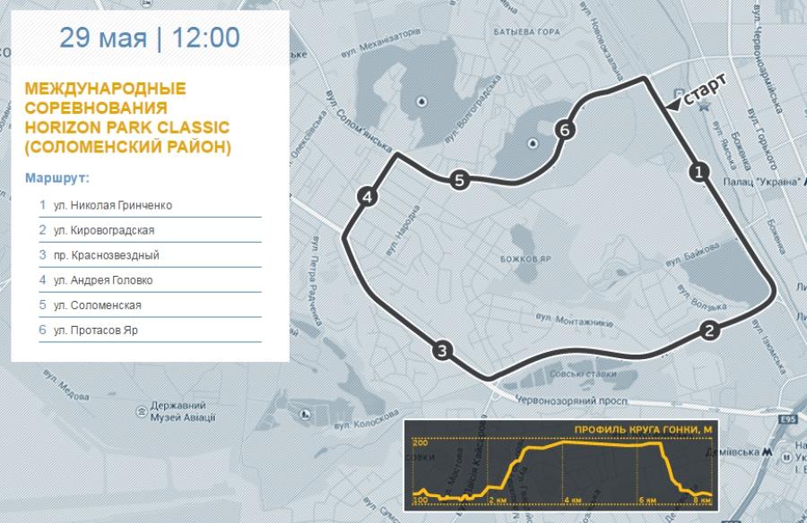Велогонка Race Horizon Classic