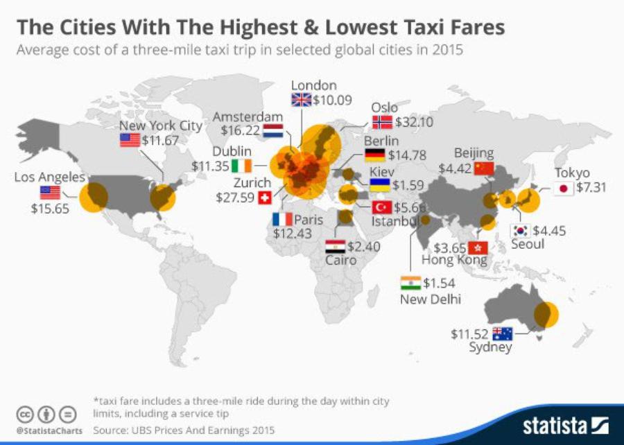 Стоимость такси в городах мира