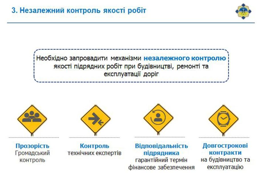 Схема для ремонта автодорог