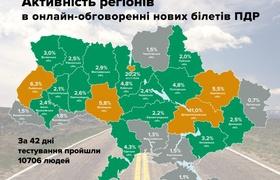 В онлайн обсуждении новых билетов ПДД приняло участие более 10 тысяч украинцев