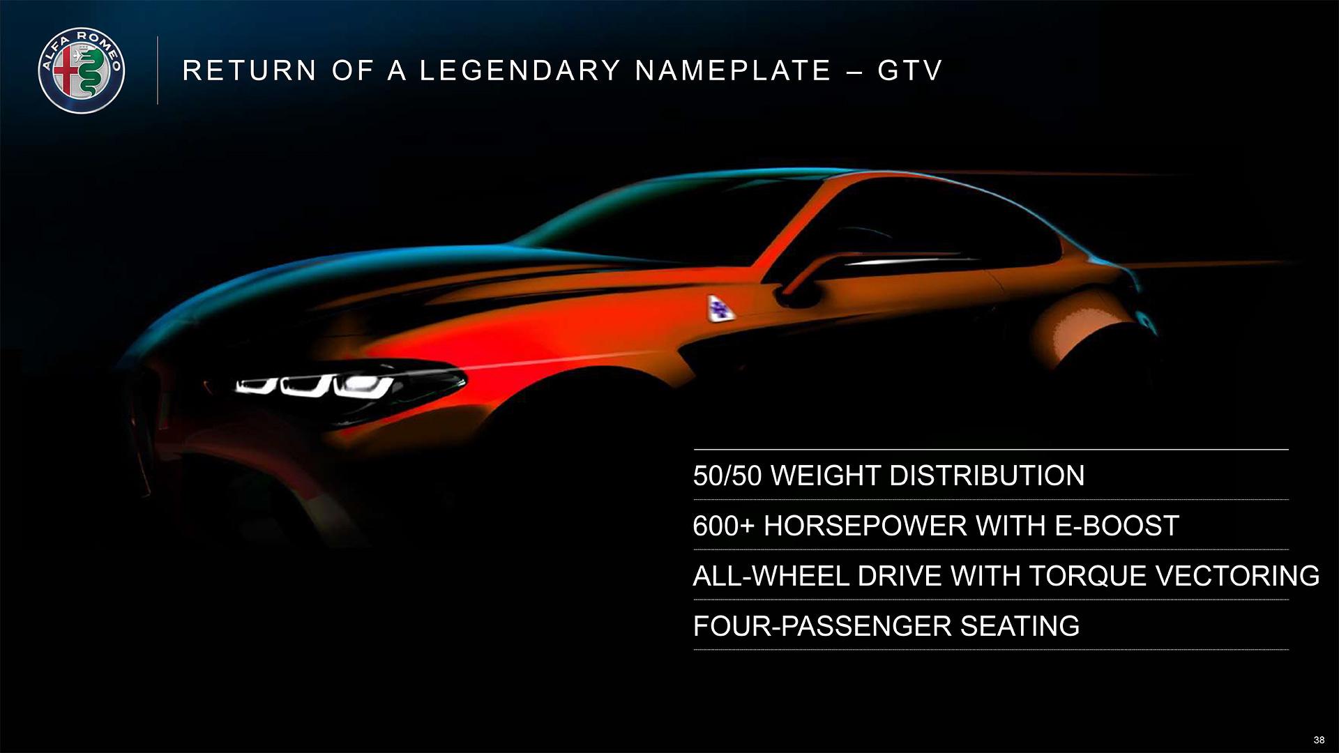Alfa Romeo возродит спорткары GTV и 8C