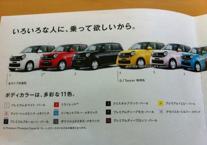 Honda N — экстерьер, фото 1