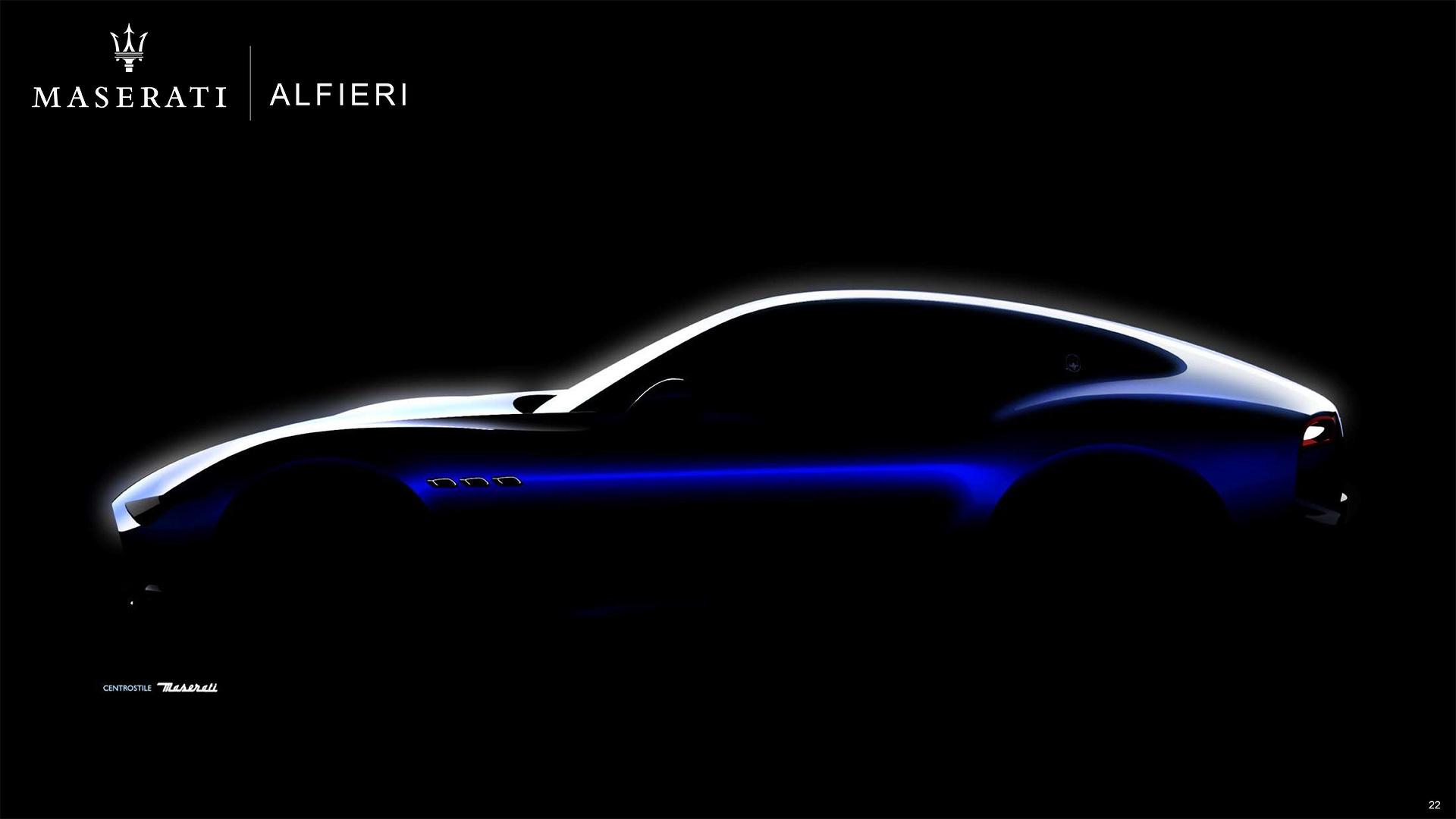 К 2022 году Maserati обновит весь модельный ряд