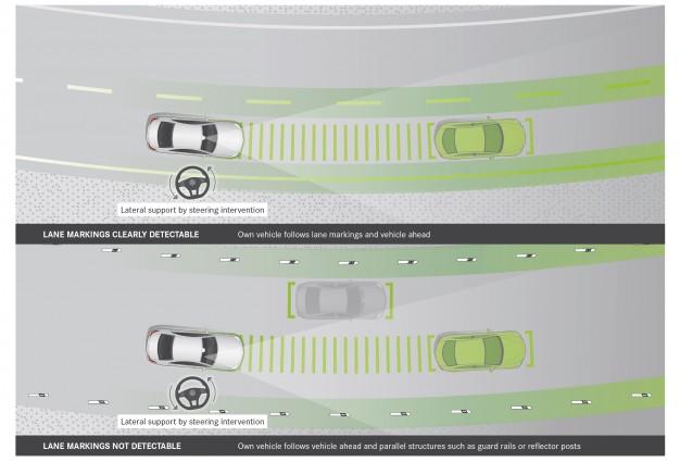 Система полуавтономного вождения