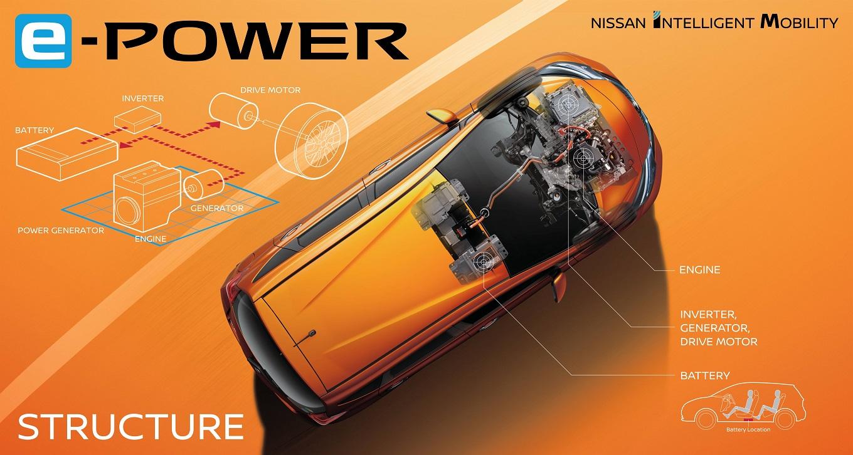 Ниссан представил силовую установку e-Power