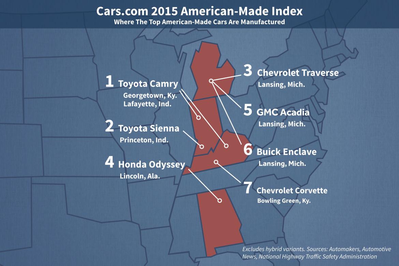 Рейтинг американских автомобилей
