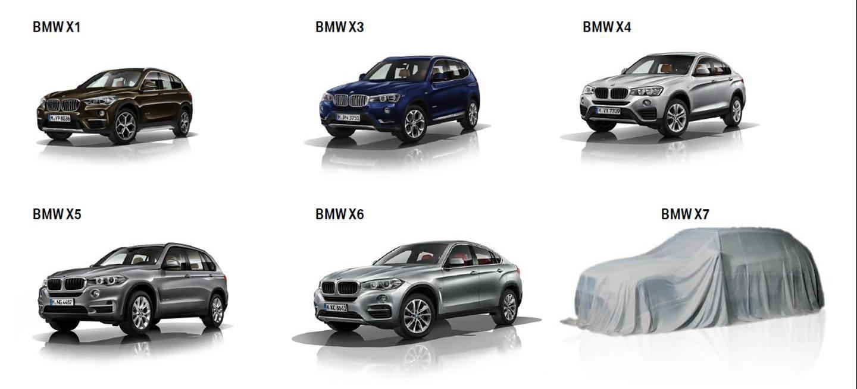 Кроссовер BMW X7 появится в 2019 году