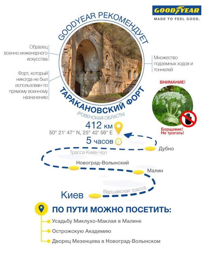 Таракановский форт