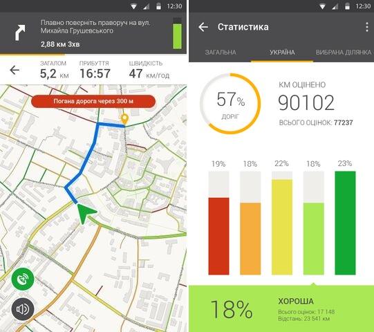 Украинская компания создала навигатор, учитывающий плохие дороги