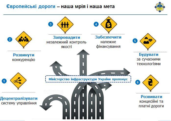 счет передачи части дорог