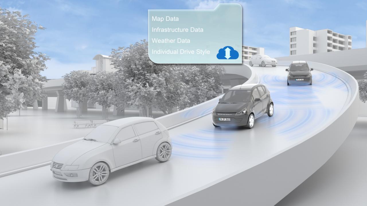 Smart Urban Vehicle