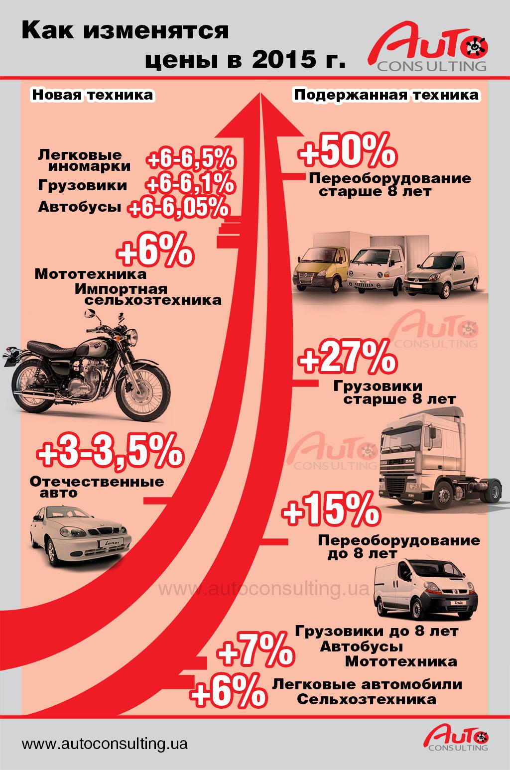 Инфографика 2015